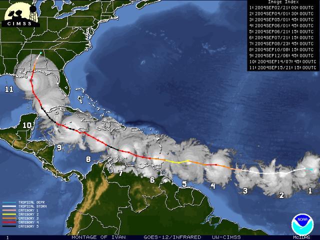 ejemplo trayectoria huracan en el caribe