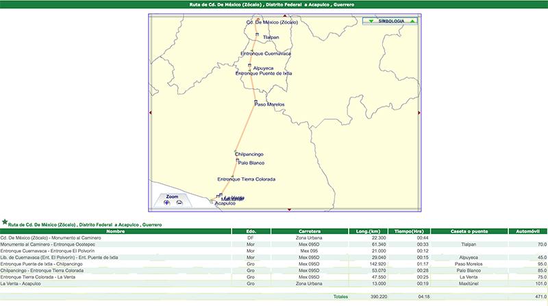 ruta de cdmx a acapulco