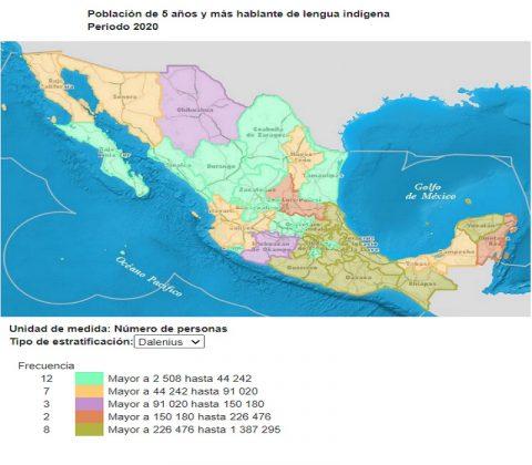 lenguas originarias México