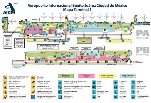 Guía Aeropuerto de la Ciudad de México